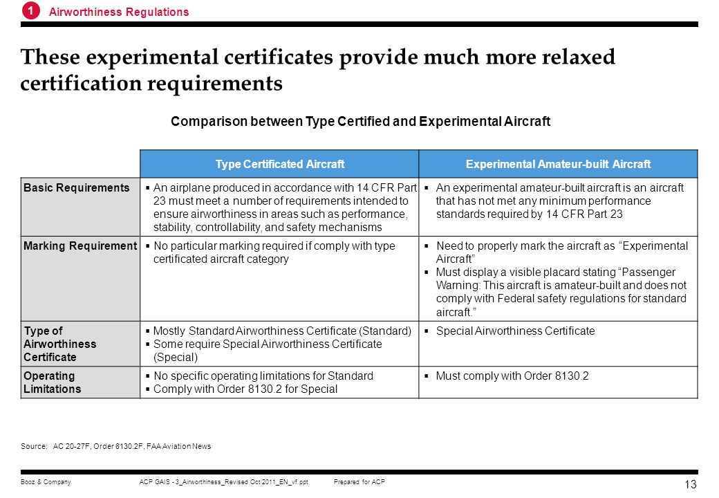1 Airworthiness Regulations. These experimental certificates provide much more relaxed certification requirements.