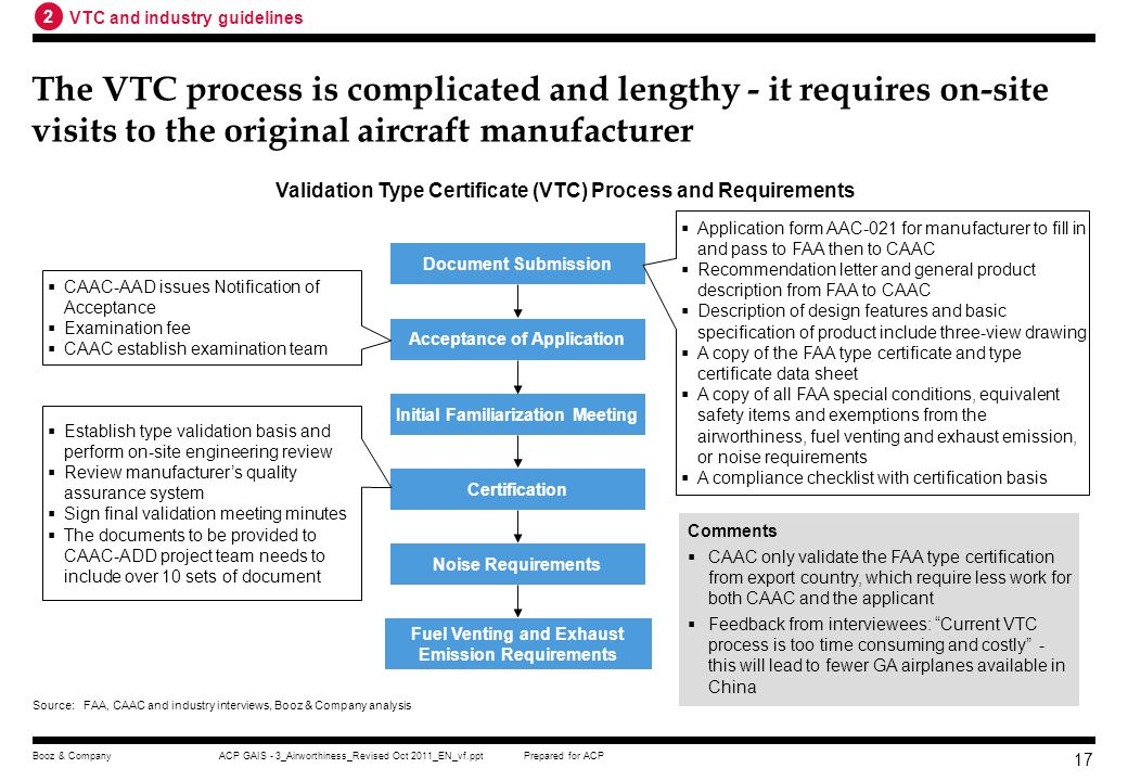2 VTC and industry guidelines. The VTC process is complicated and lengthy - it requires on-site visits to the original aircraft manufacturer.