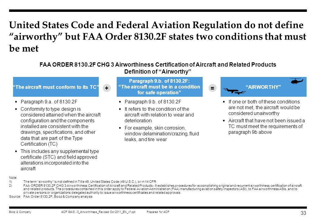 United States Code and Federal Aviation Regulation do not define airworthy but FAA Order 8130.2F states two conditions that must be met