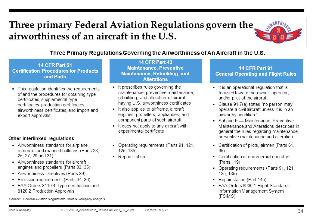 Three primary Federal Aviation Regulations govern the airworthiness of an aircraft in the U.S.