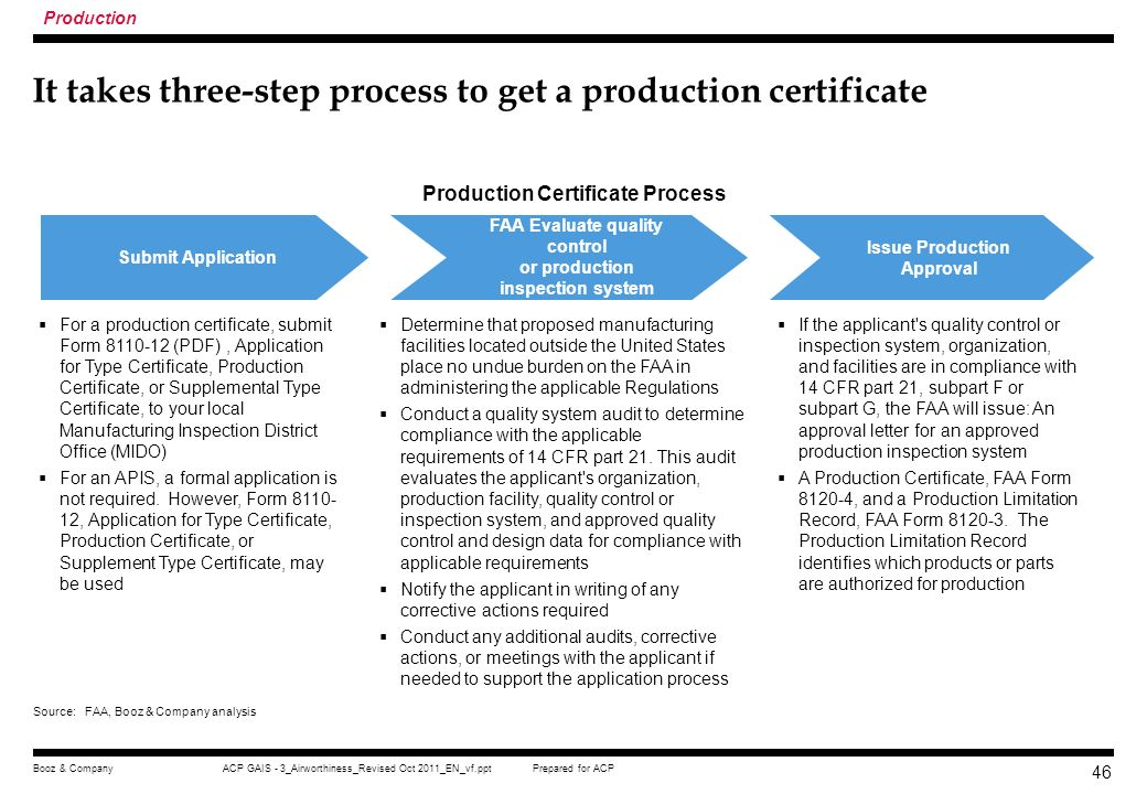 It takes three-step process to get a production certificate