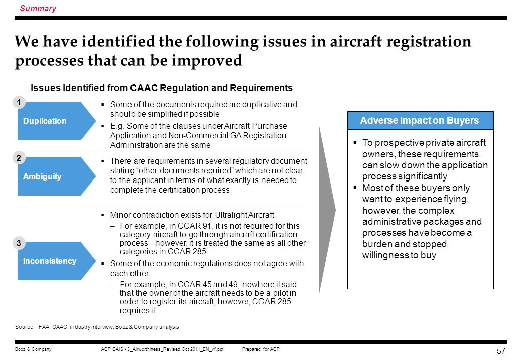 Summary We have identified the following issues in aircraft registration processes that can be improved.