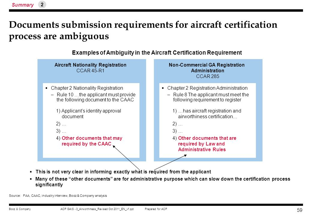 Summary 2. Documents submission requirements for aircraft certification process are ambiguous.