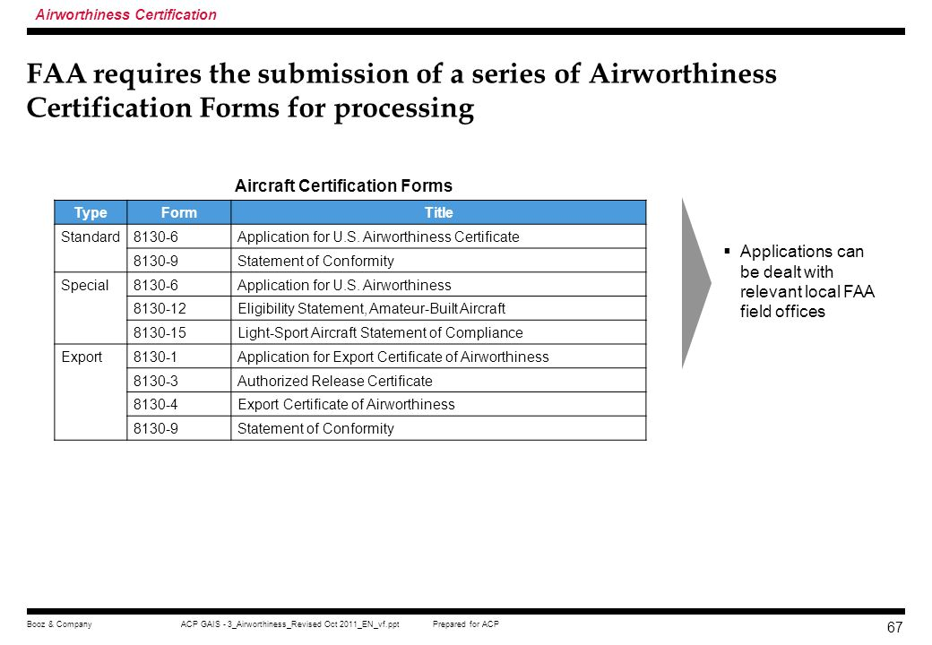 Aircraft Certification Forms