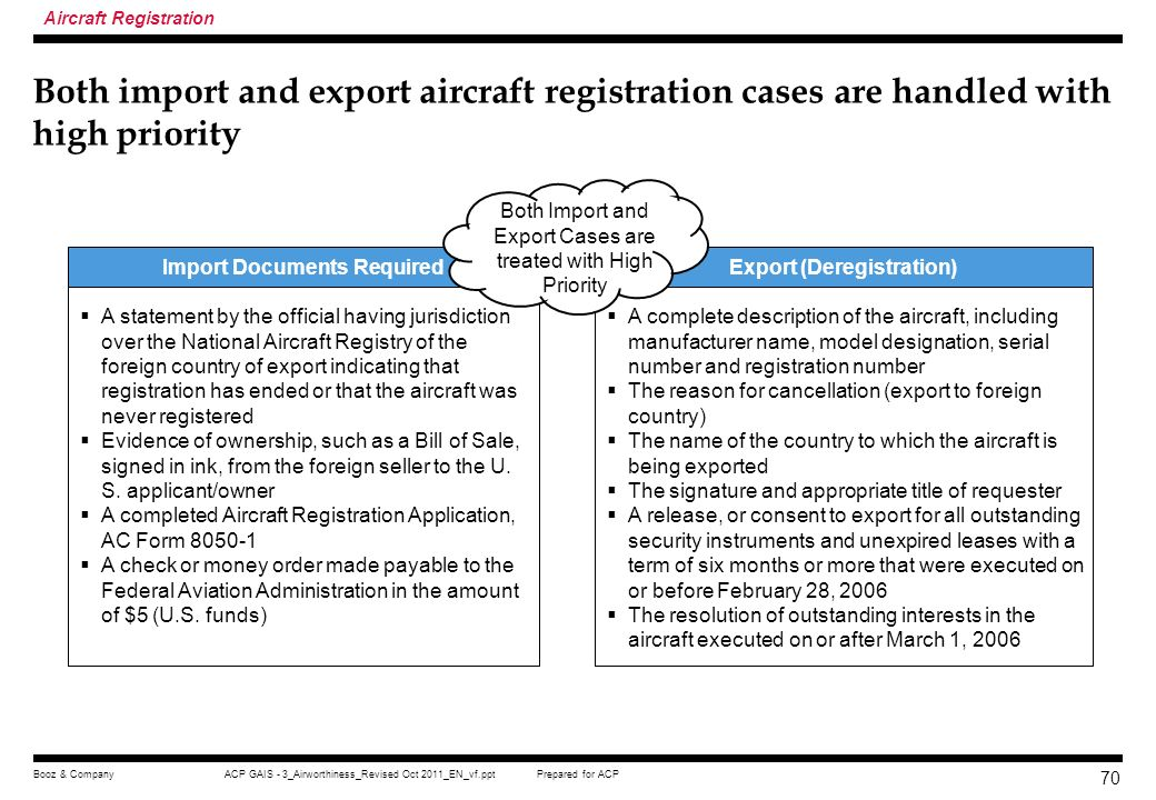 Import Documents Required Export (Deregistration)