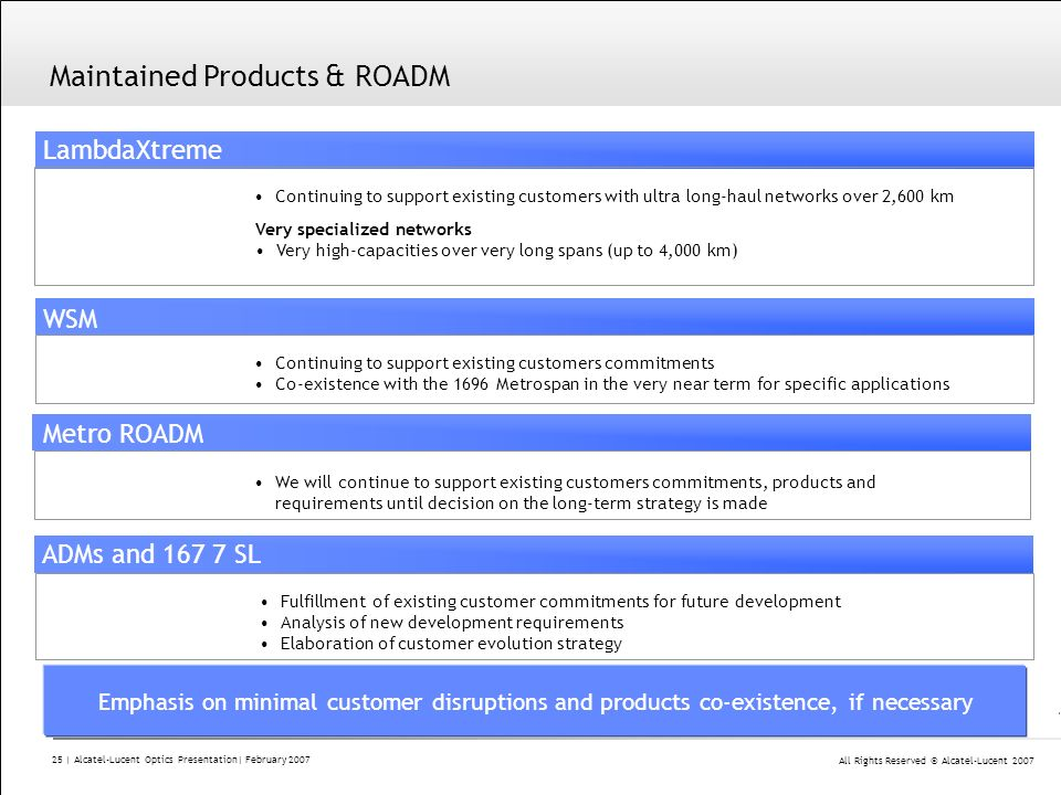 Maintained Products & ROADM