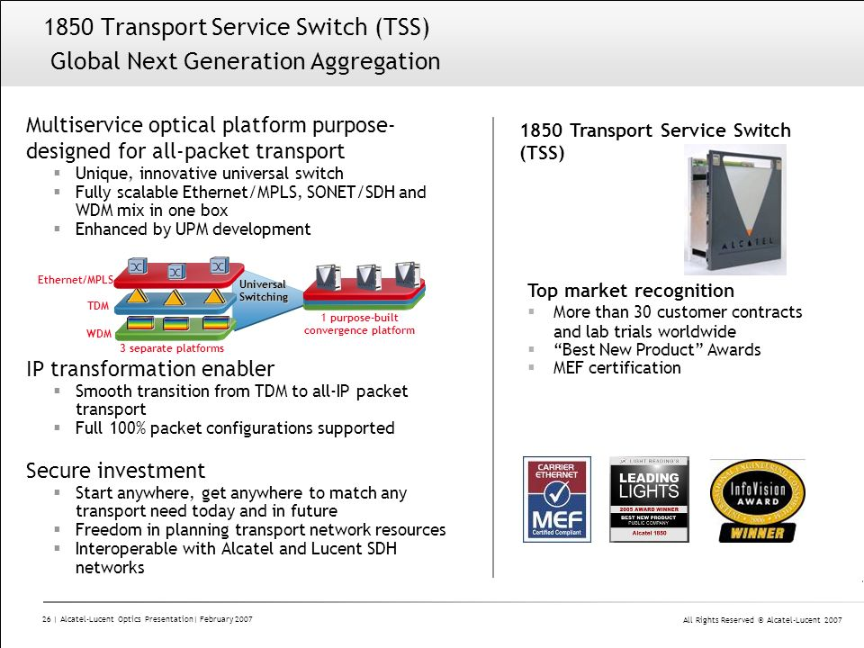1850 Transport Service Switch (TSS) Global Next Generation Aggregation