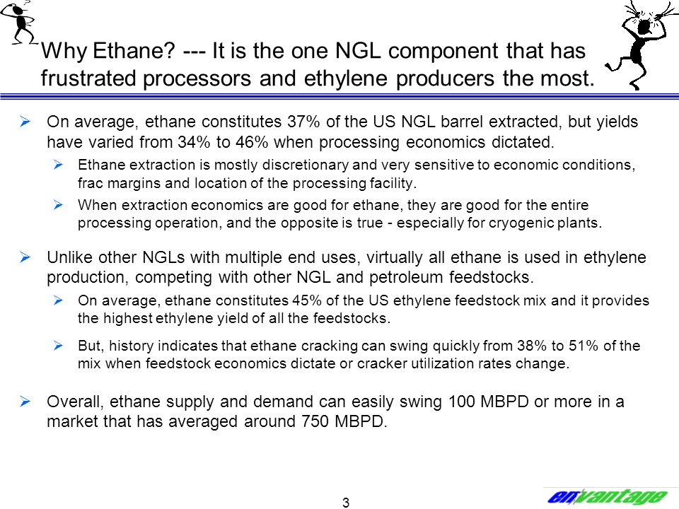 Why Ethane --- It is the one NGL component that has frustrated processors and ethylene producers the most.