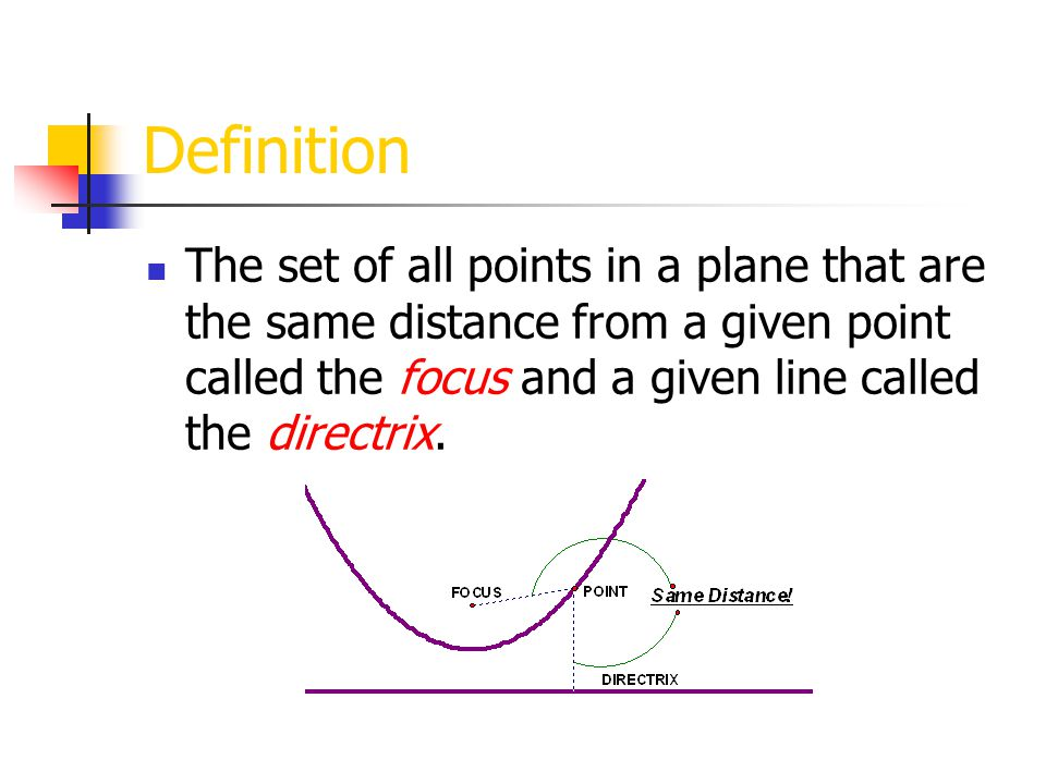 Definition The set of all points in a plane that are the same distance from a given point called the focus and a given line called the directrix.