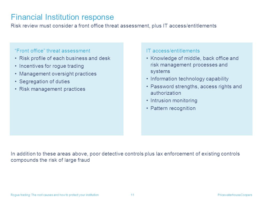 Financial Institution response Risk review must consider a front office threat assessment, plus IT access/entitlements