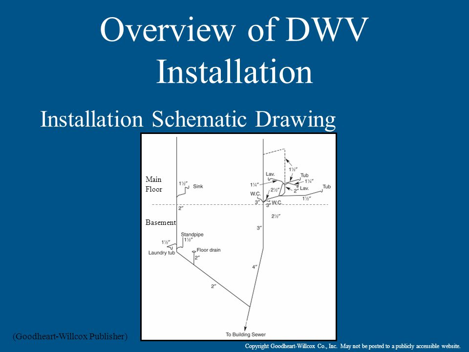 dwv layout schematics example electrical wiring diagram u2022 rh huntervalleyhotels co Drain and Vent Installation Plumbing Vent System