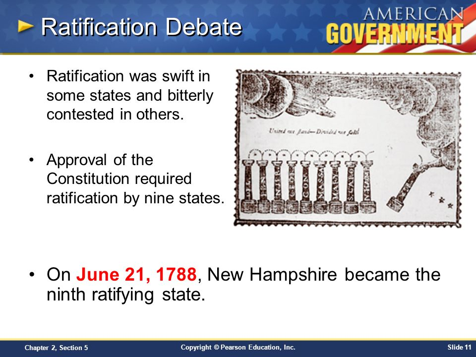Ratification Debate Ratification was swift in some states and bitterly contested in others.