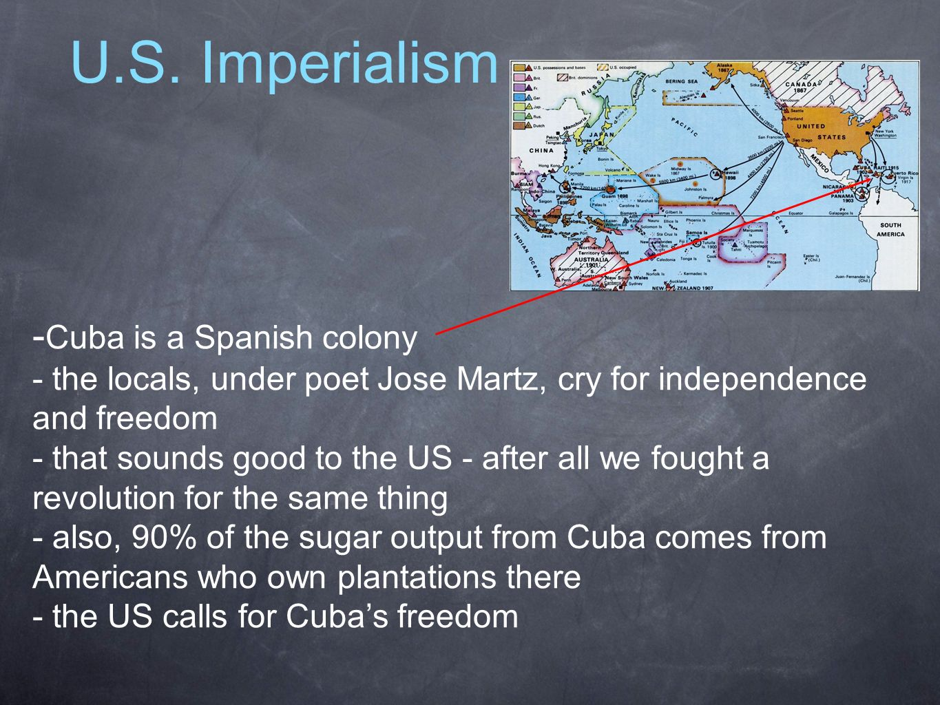 U.S. Imperialism -Cuba is a Spanish colony