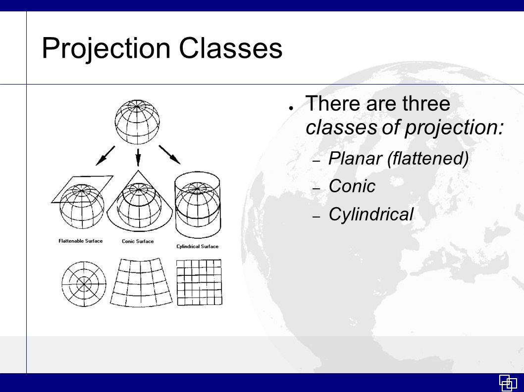 Projection Classes There are three classes of projection: