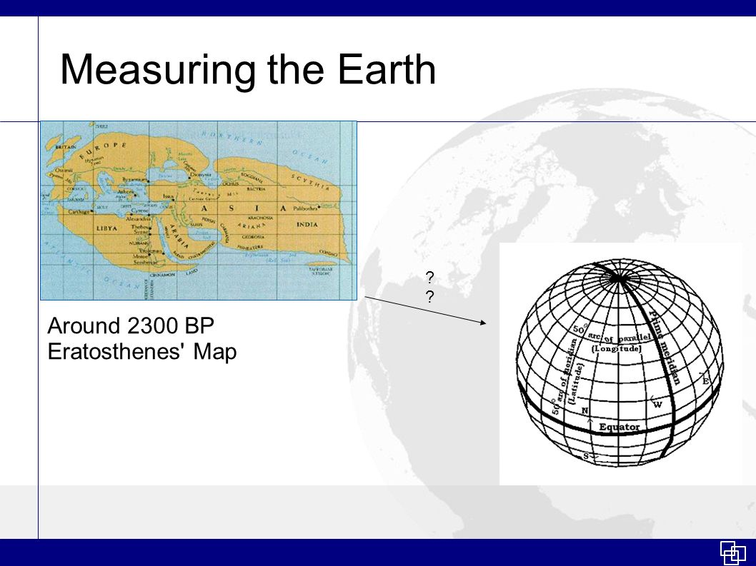 Measuring the Earth Around 2300 BP Eratosthenes Map