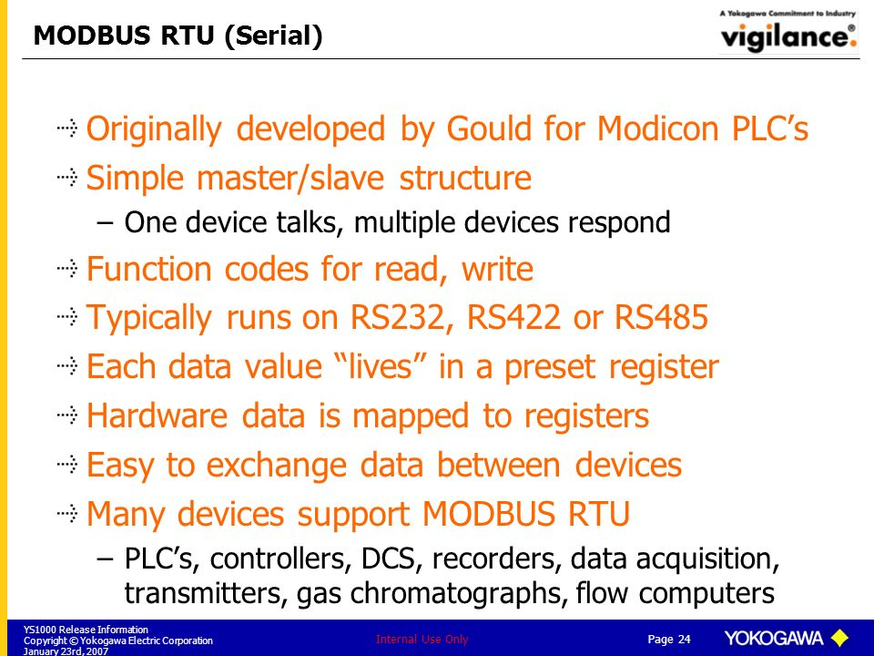 Originally developed by Gould for Modicon PLC's
