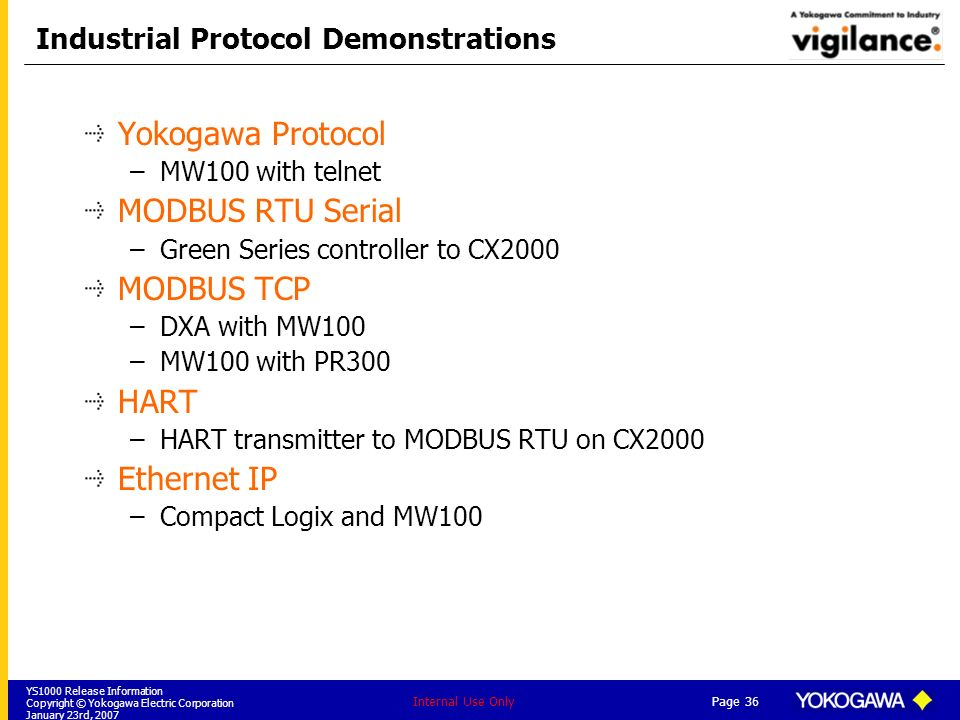 Industrial Protocol Demonstrations