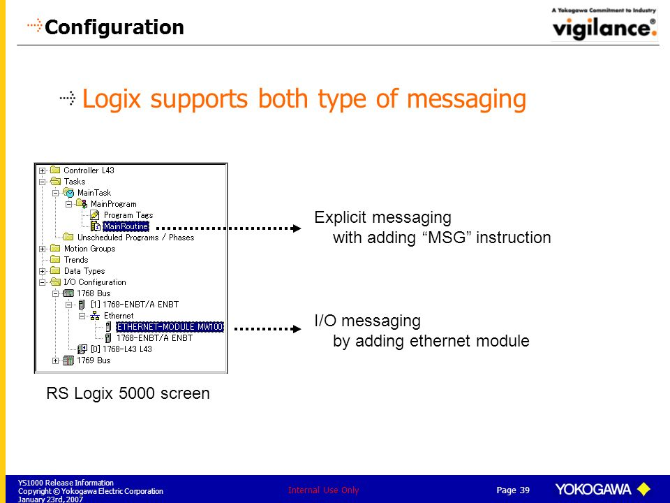 Logix supports both type of messaging