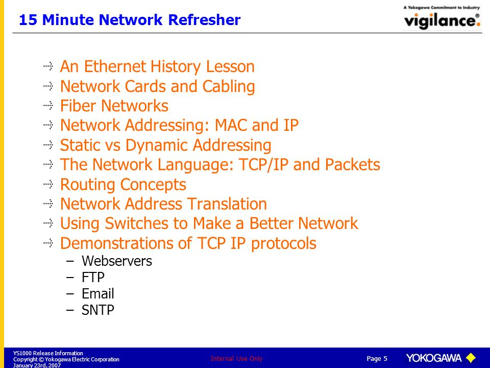 15 Minute Network Refresher