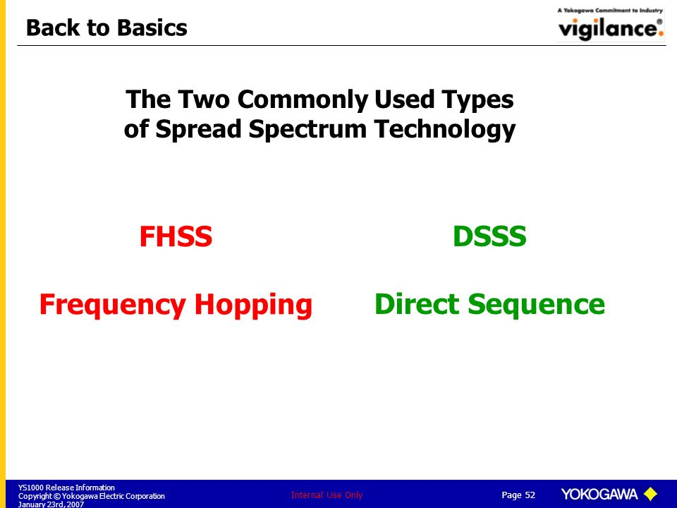 The Two Commonly Used Types of Spread Spectrum Technology