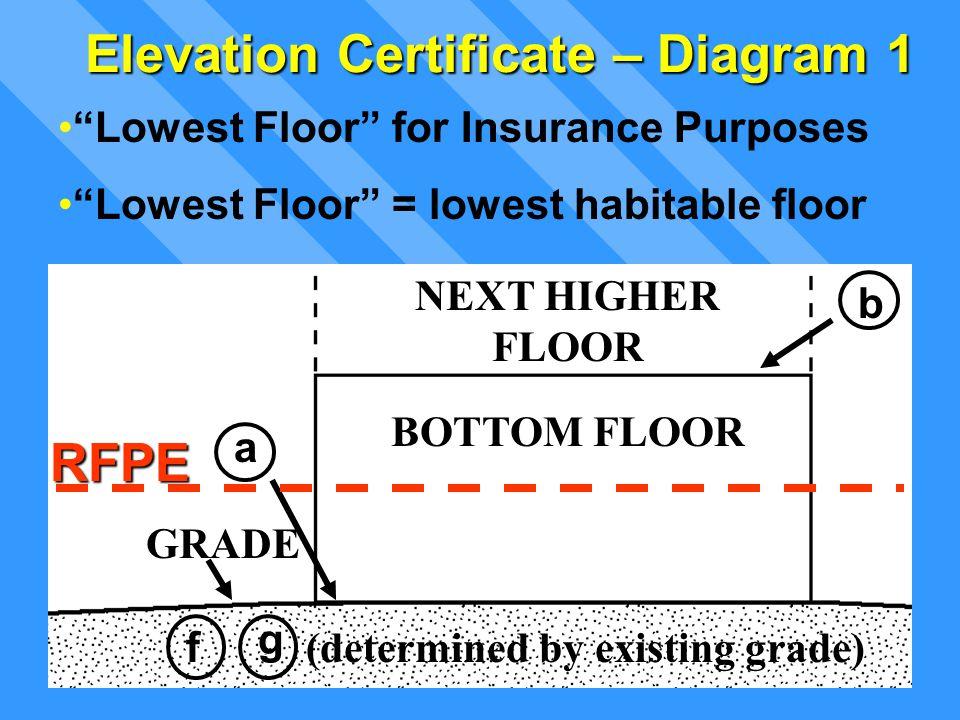 Elevation Certificate Diagram 1 Schematic Wiring Diagram