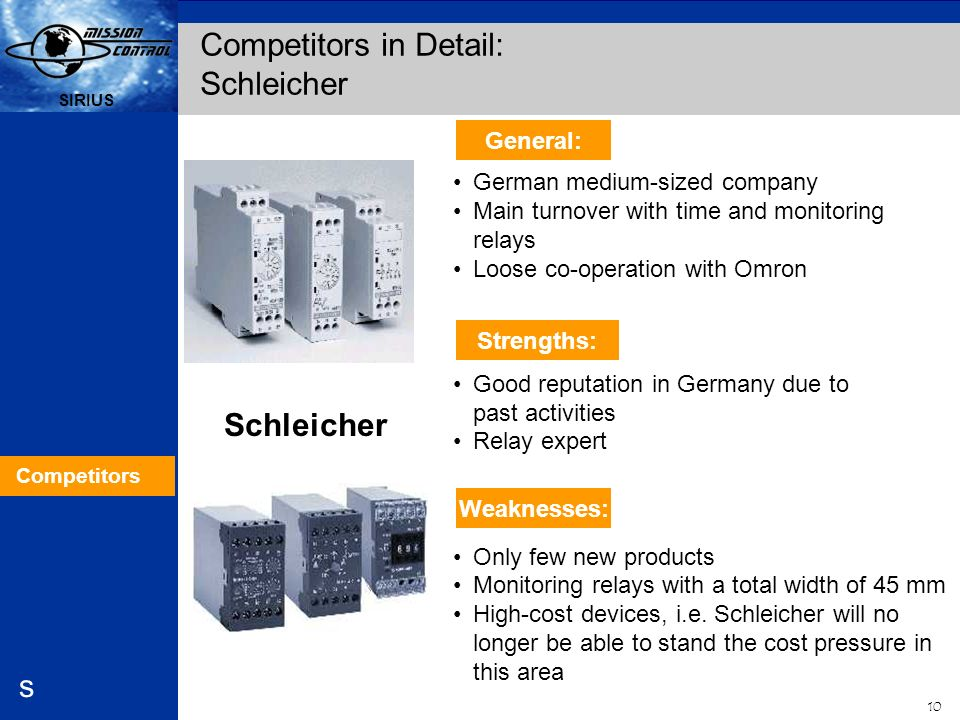 Competitors in Detail: Schleicher