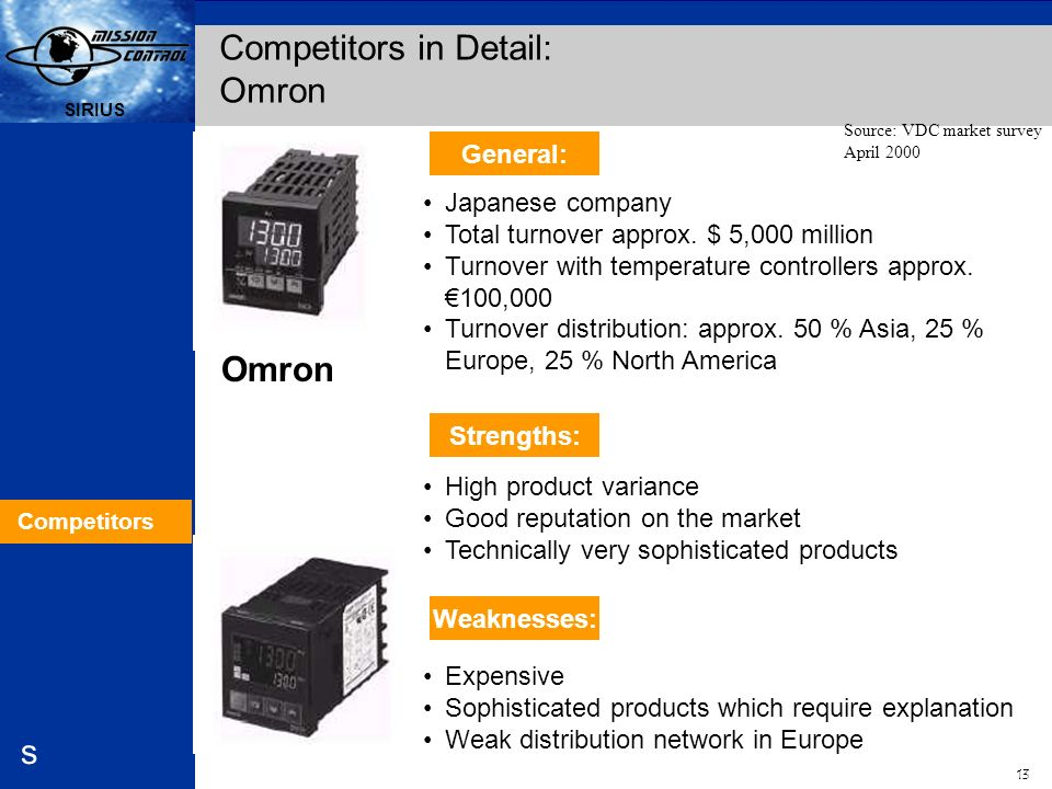Competitors in Detail: Omron