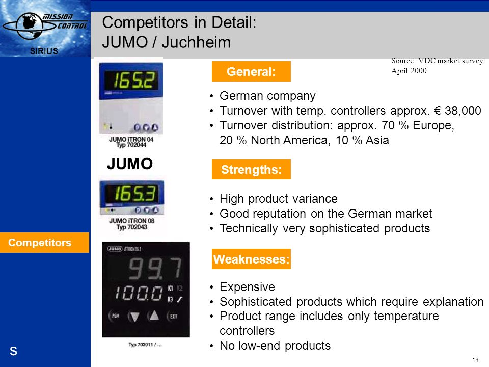 Competitors in Detail: JUMO / Juchheim