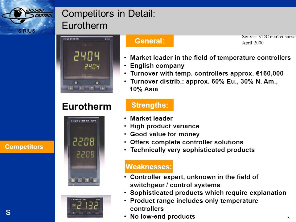 Competitors in Detail: Eurotherm