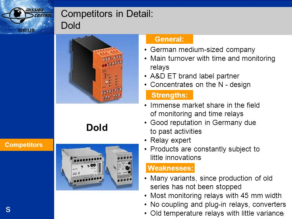 Competitors in Detail: Dold