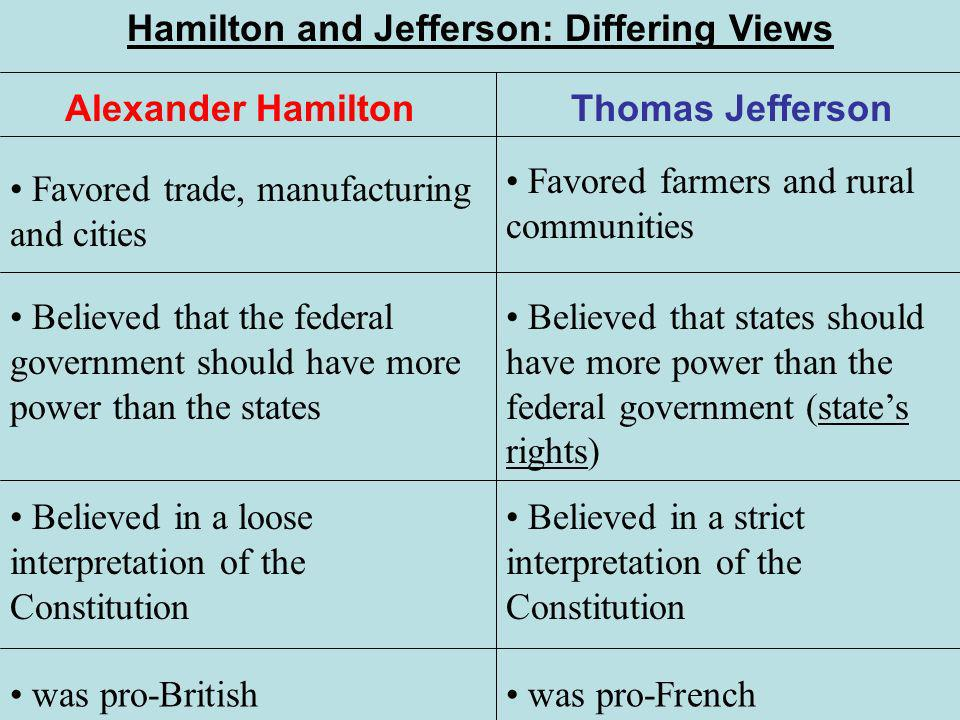 Hamilton and Jefferson: Differing Views