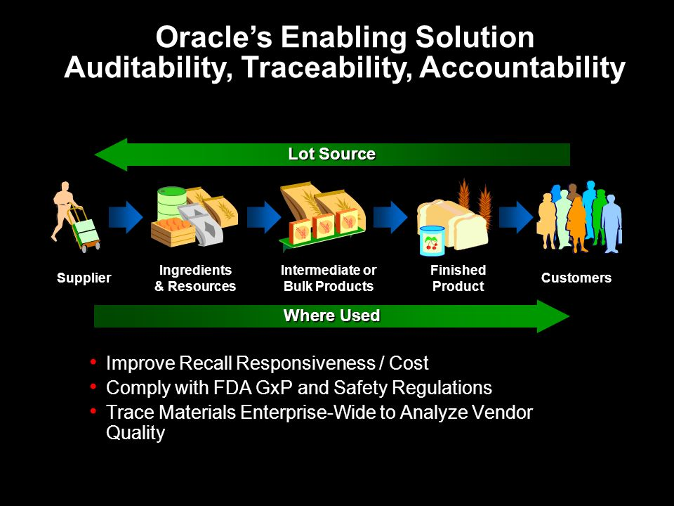 Oracle's Enabling Solution Auditability, Traceability, Accountability
