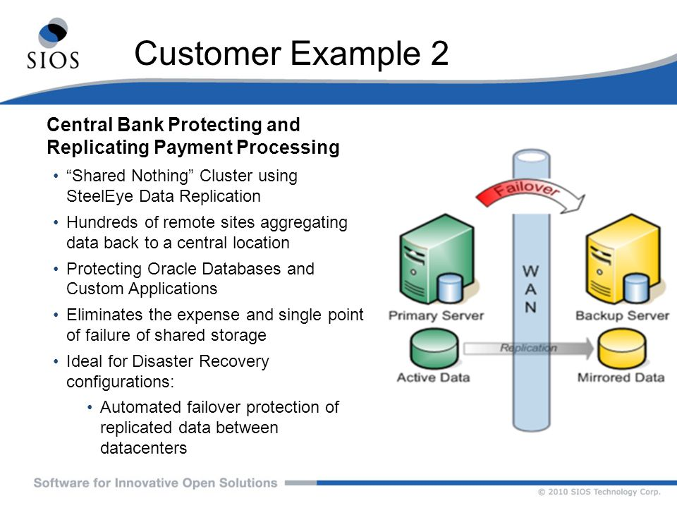 Customer Example 2 Central Bank Protecting and Replicating Payment Processing. Shared Nothing Cluster using SteelEye Data Replication.