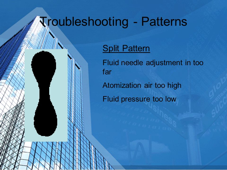 Troubleshooting - Patterns