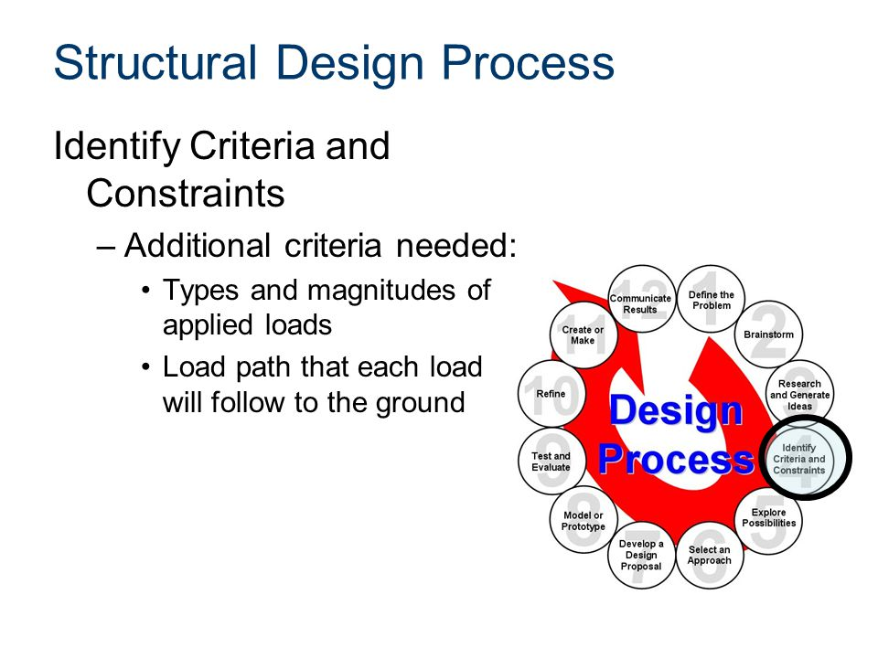 Introduction to Structural Design - ppt video online download