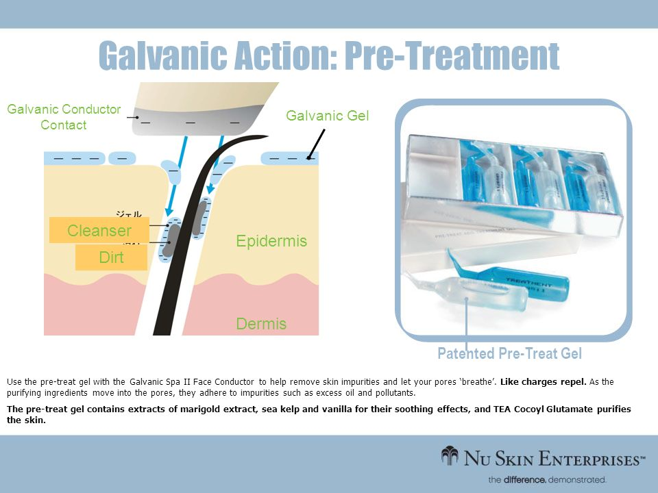 Galvanic Action: Pre-Treatment