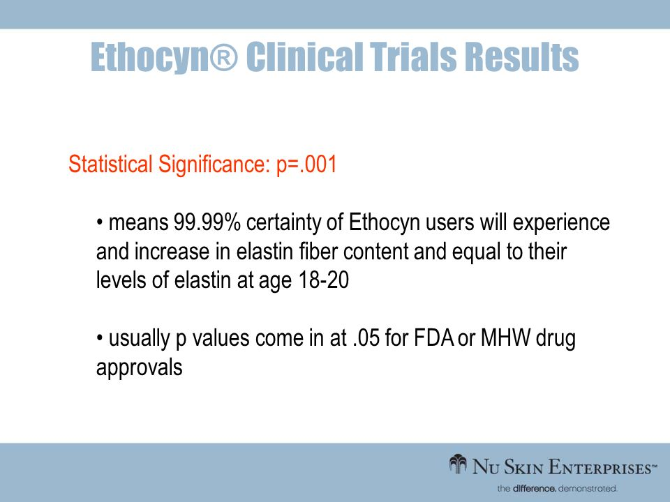 Ethocyn® Clinical Trials Results