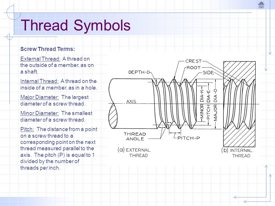 Threads and Fasteners Thread Symbols  - ppt video online