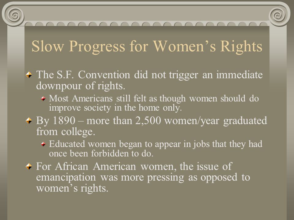 Slow Progress for Women's Rights
