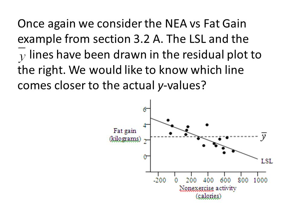 Once again we consider the NEA vs Fat Gain example from section 3. 2 A