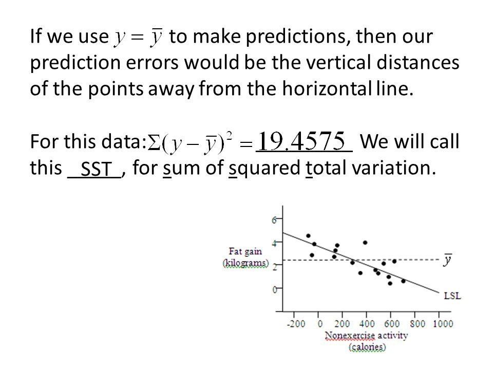If we use to make predictions, then our prediction errors would be the vertical distances of the points away from the horizontal line. For this data: _________ We will call this _____, for sum of squared total variation.