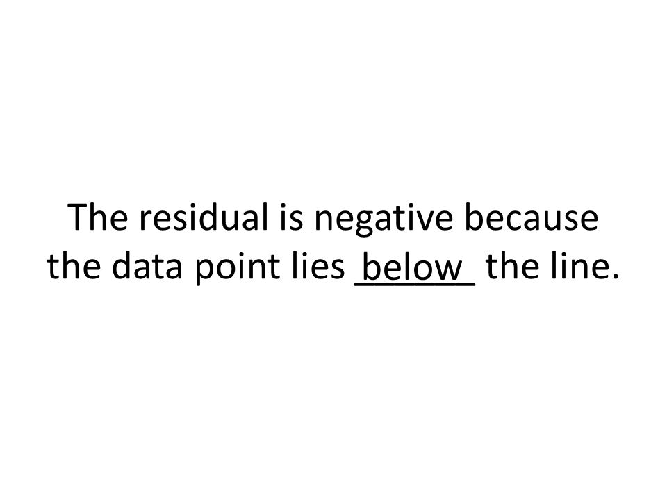 The residual is negative because the data point lies ______ the line.