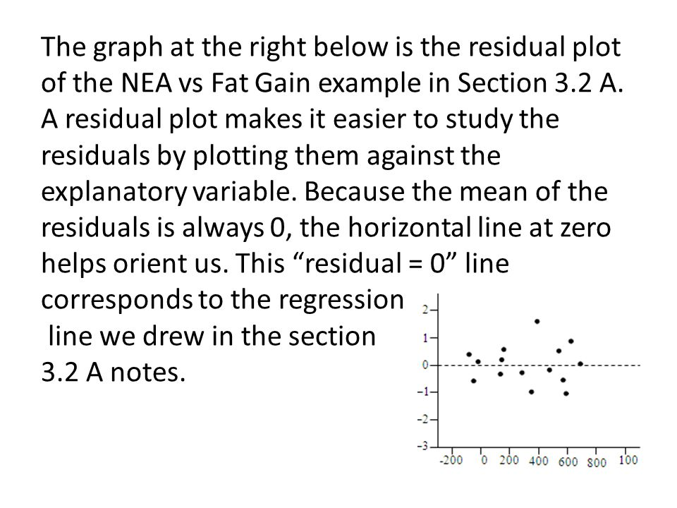 The graph at the right below is the residual plot of the NEA vs Fat Gain example in Section 3.2 A.