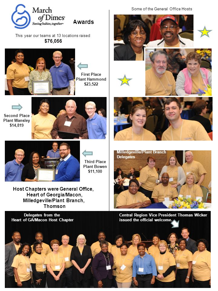 Awards $76,056 Host Chapters were General Office,