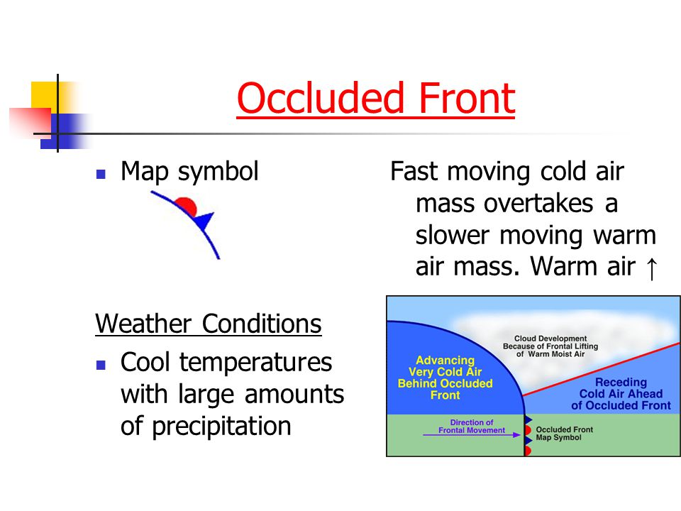 Warm Front Symbol Weather Map.Fronts March Ppt Video Online Download