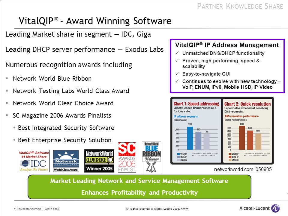 VitalQIP® - Award Winning Software
