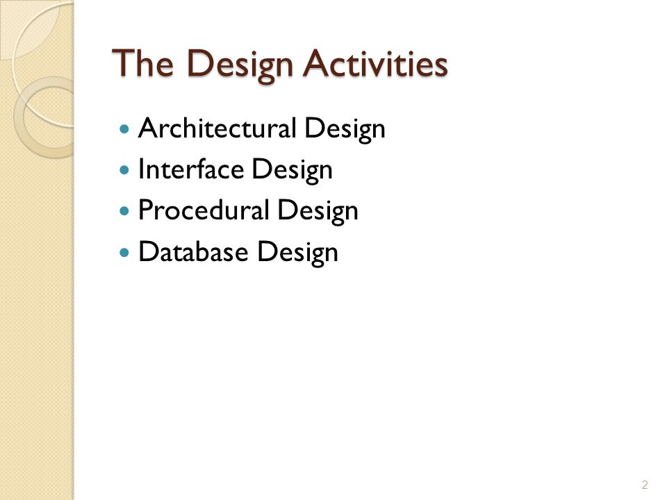 The Design Activities Architectural Design Interface Design