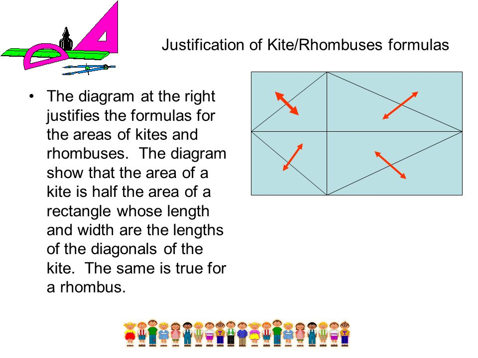 Justification of Kite/Rhombuses formulas