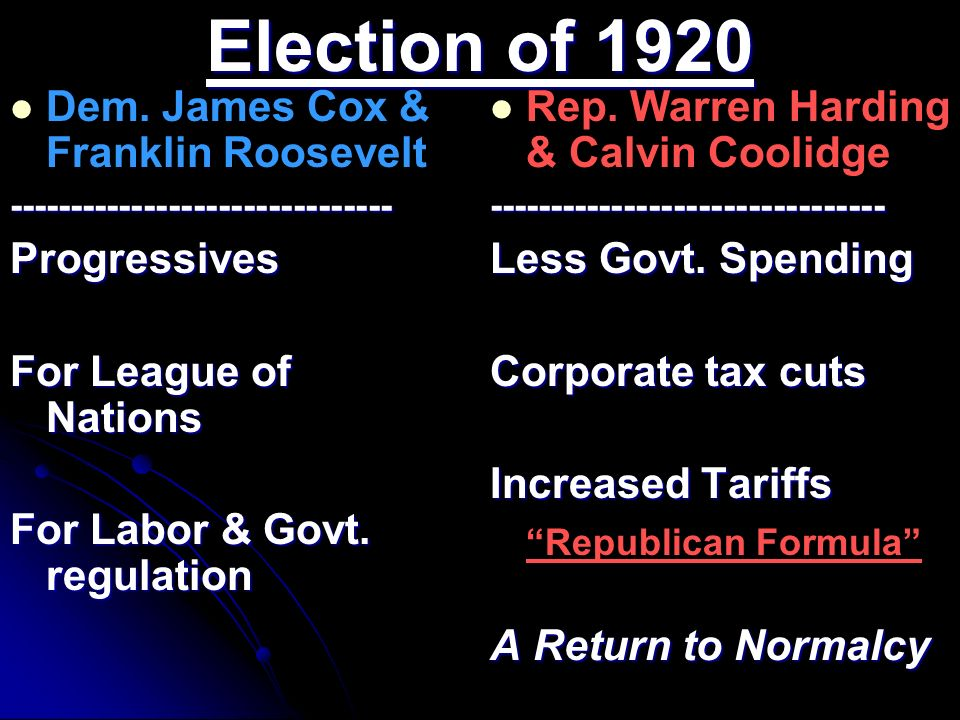 Election of 1920 Dem. James Cox & Franklin Roosevelt Progressives