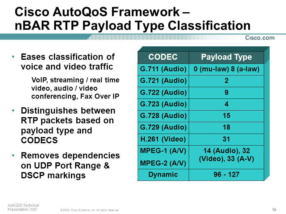 Cisco AutoQoS Framework – nBAR RTP Payload Type Classification
